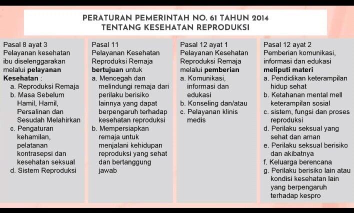 pp no.61 tahun 2014 tentang kesehatan reproduksi